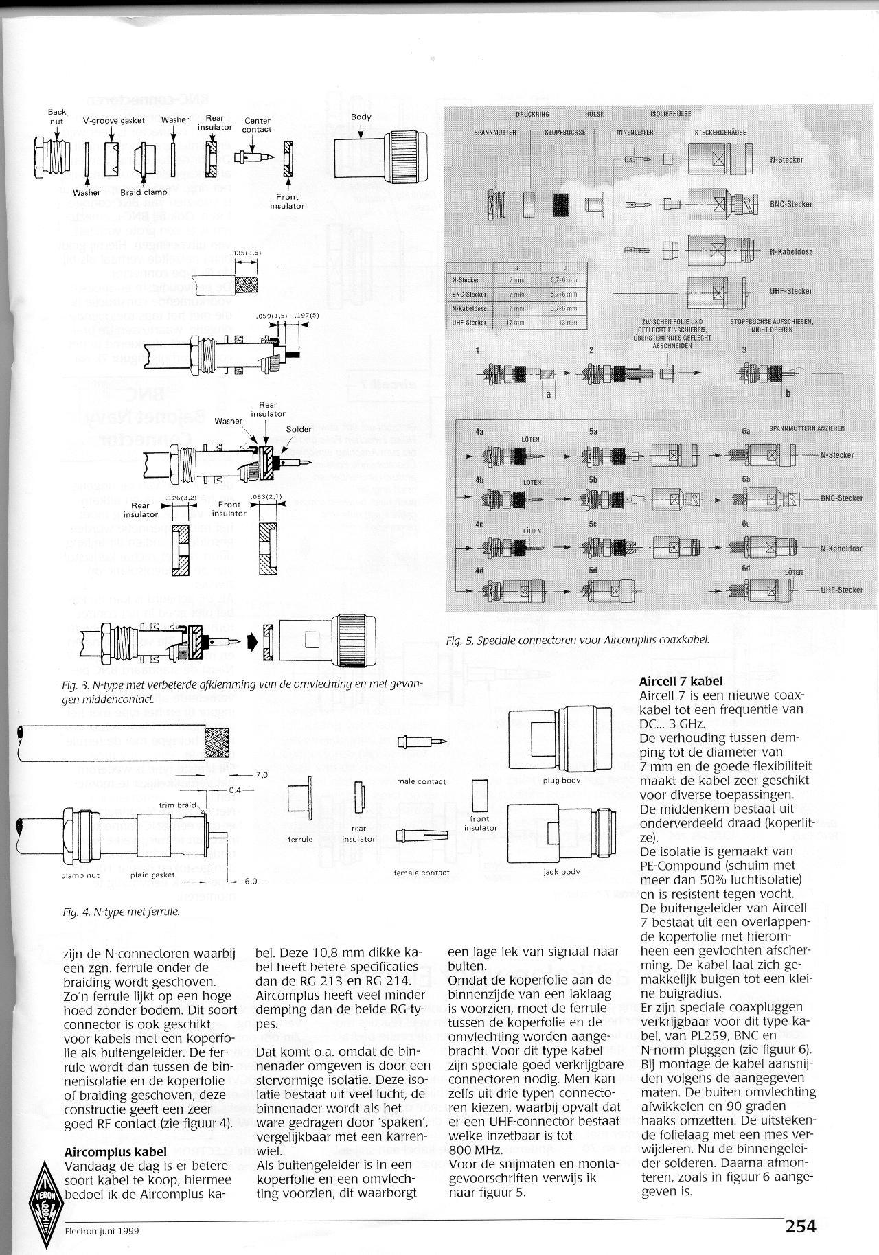Bnc connector monteren